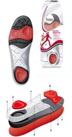Bama-Nordic-Walking-43-44-Einlegesohle-Sohle-Schuhsohle